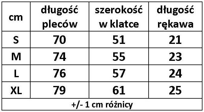 tabela.russelOK