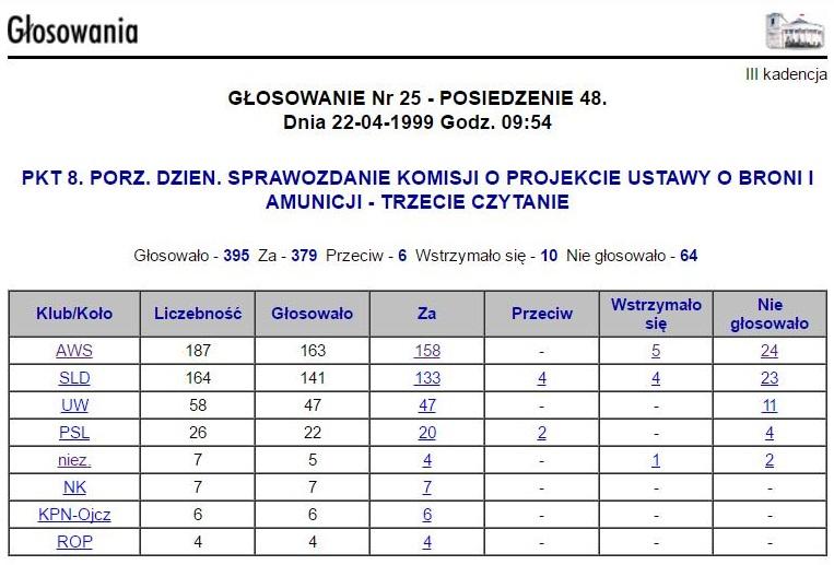 glos1999
