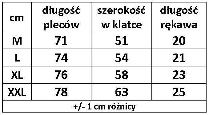 tabela.cb