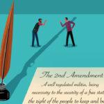 Druga Poprawka do amerykańskiej konstytucji – szczegółowa wykładnia prawa