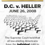 Ameryka świętuje 10 rocznicę urzędowego przypomnienia czym jest prawo do posiadania i noszenia broni z Drugiej Poprawki