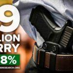 Liczba Amerykanów posiadających zezwolenie na ukryte noszenie broni znowu wzrasta